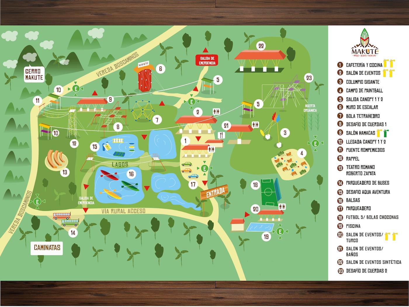 Mapa fisico Parque Makute