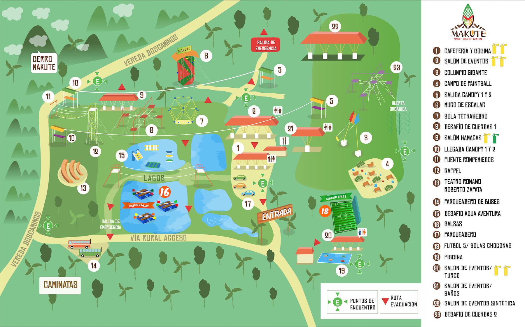mapa makute